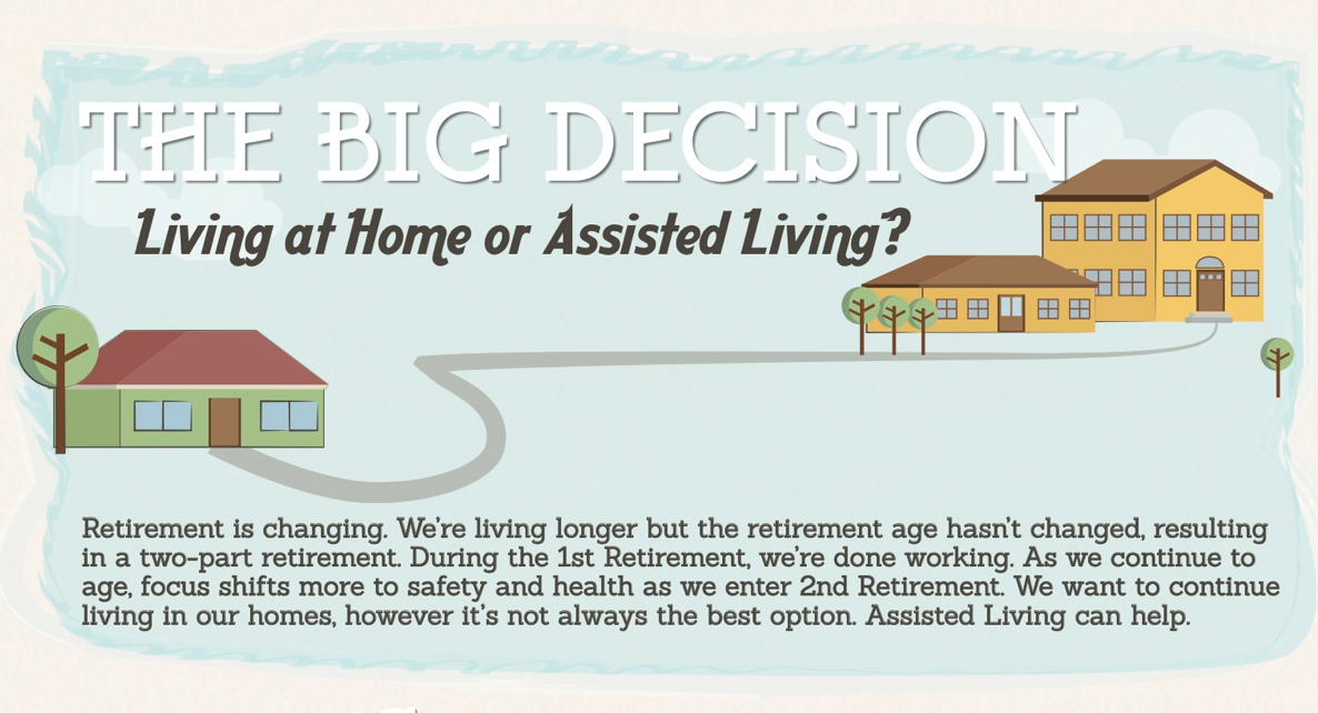 Going Home [INFOGRAPHIC]