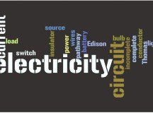 Types Of Electricity and Their Applications