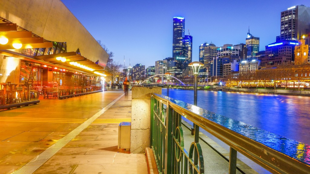 Gold Traders In Melbourne