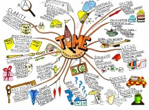 Mind Mapping: Unleash Your Brain's Creativity