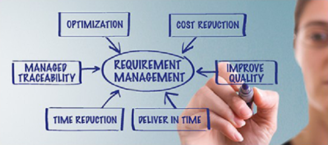 Benefits Of Using Idea Management Tool