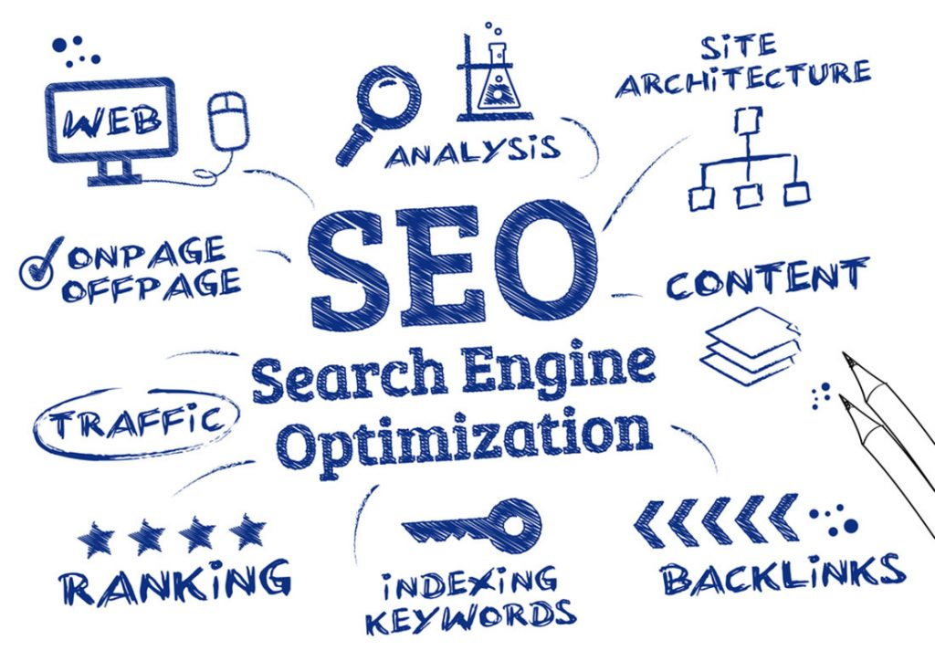How To Find The Long-Tail Keywords For Better SEO Performance