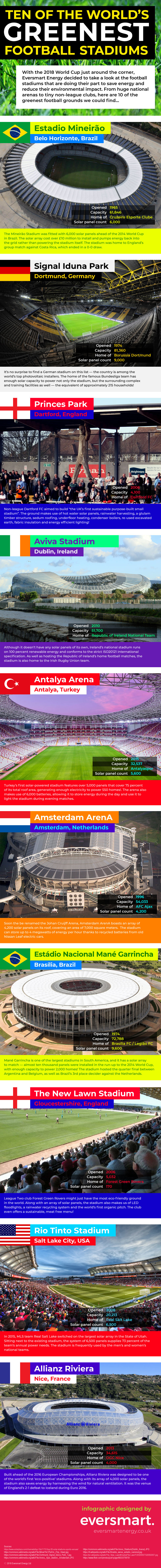 green-stadiums-infographic